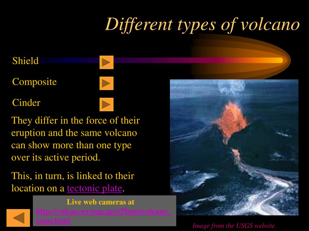Different types of volcano