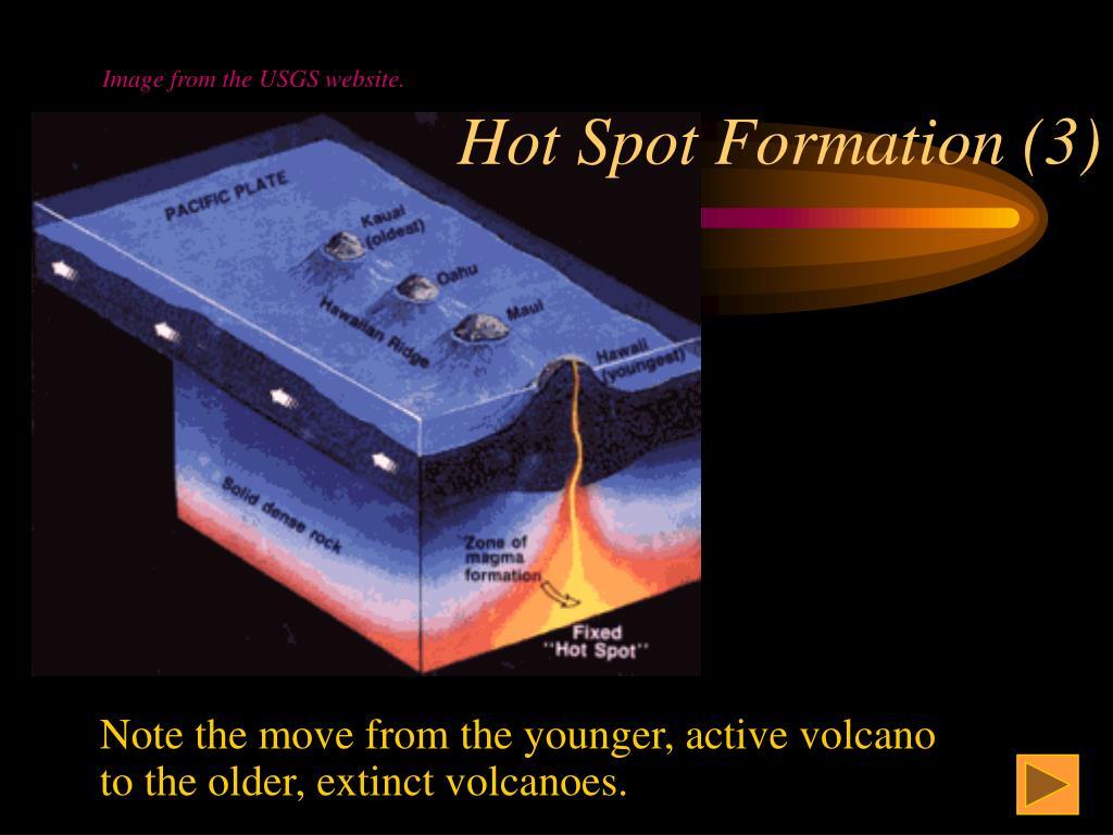 Hot Spot Formation (3)