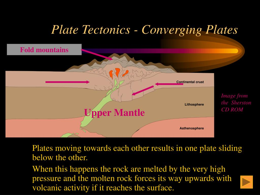 Plate Tectonics - Converging Plates