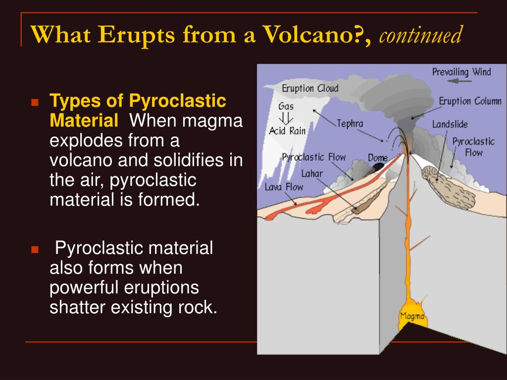 Types of Pyroclastic Material