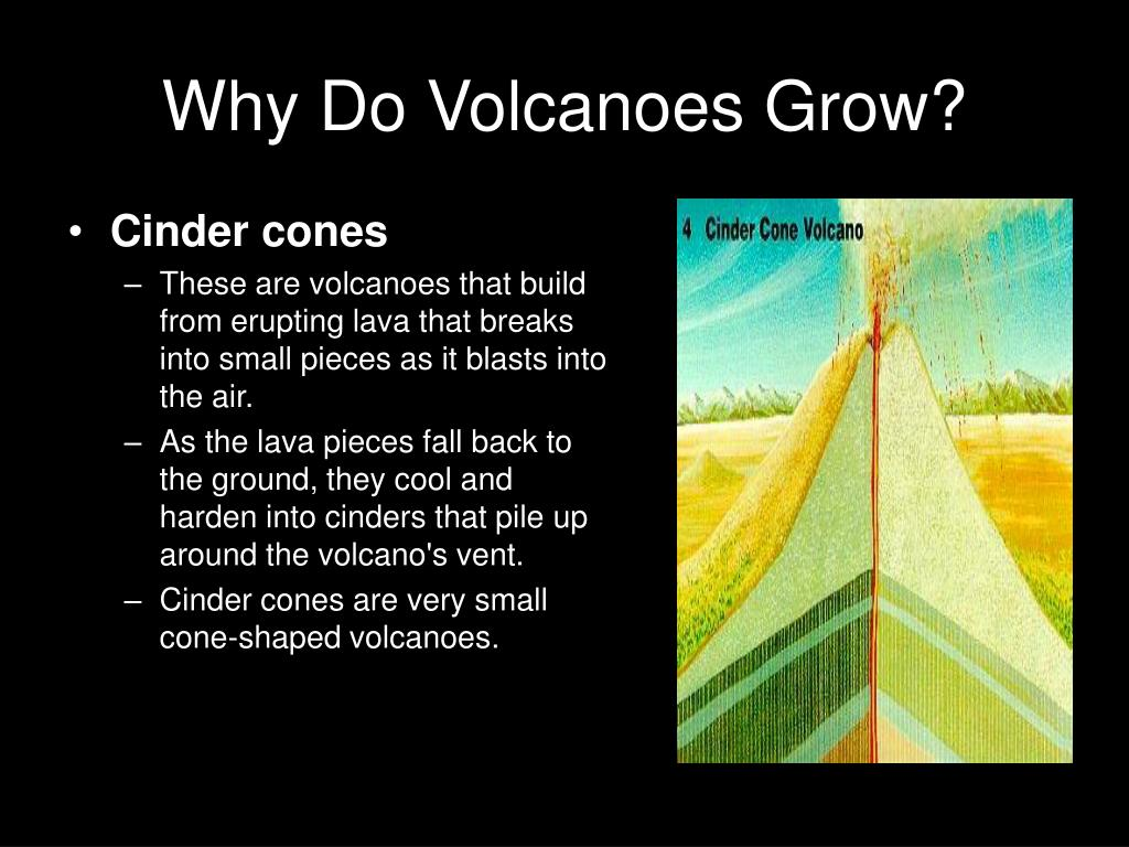 Why Do Volcanoes Grow?