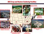 bes x ray and neutron scattering facilities