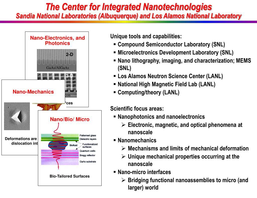 Nano-Electronics, and Photonics