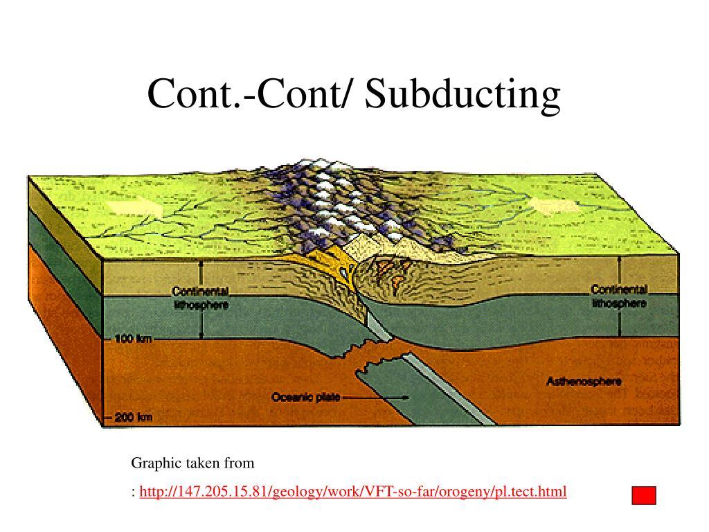 Cont.-Cont/ Subducting