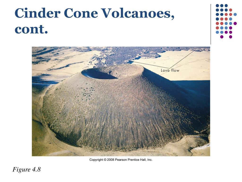 Cinder Cone Volcanoes, cont.