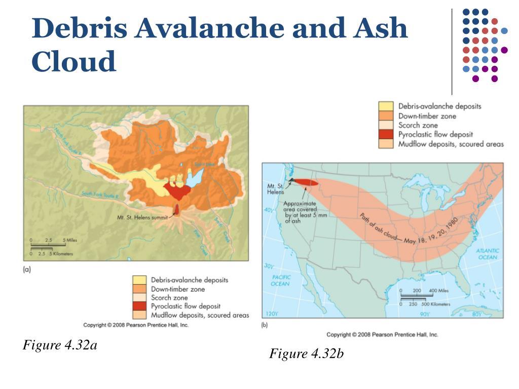 Debris Avalanche and Ash Cloud