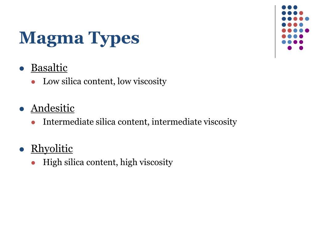 Magma Types
