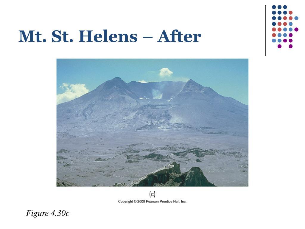 Mt. St. Helens – After