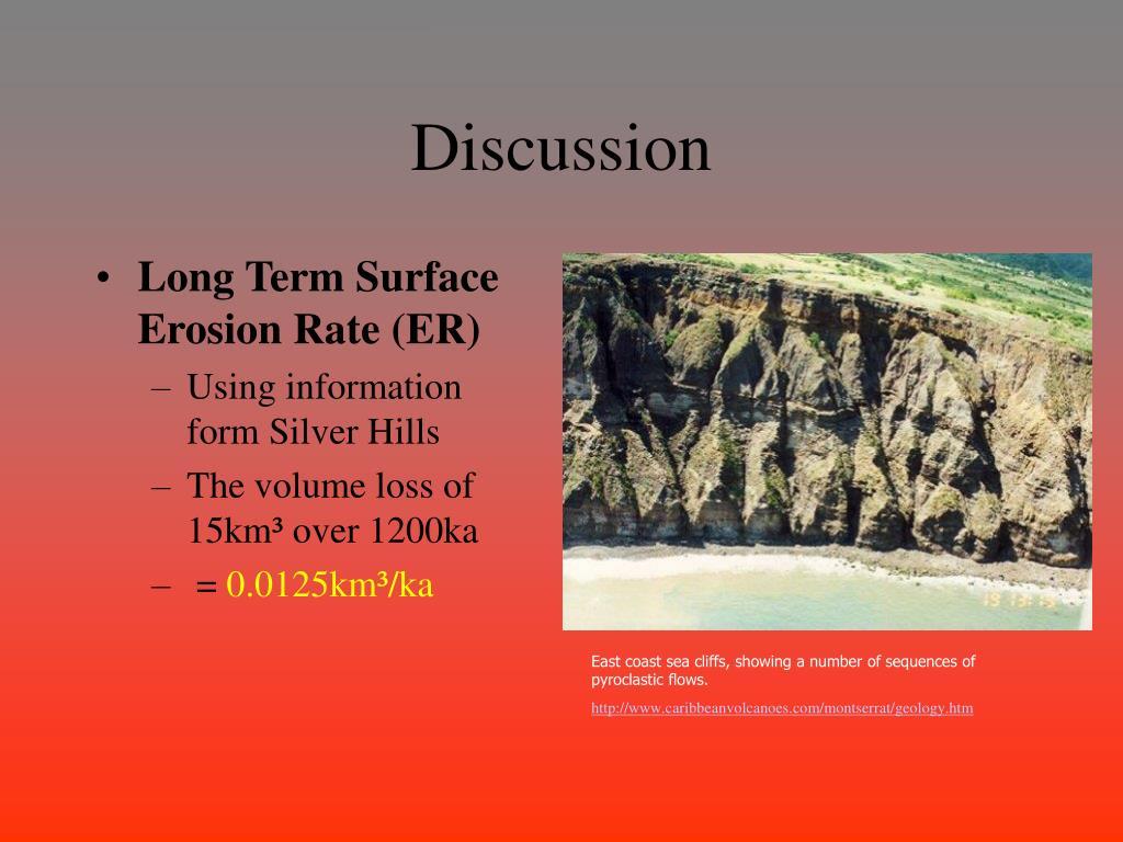 Long Term Surface Erosion Rate (ER)