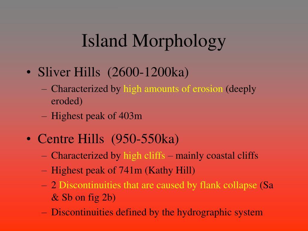 Island Morphology