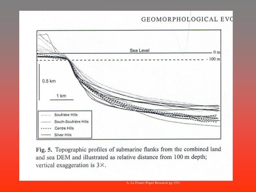 A. Le Friant (Paper Research pg 153)