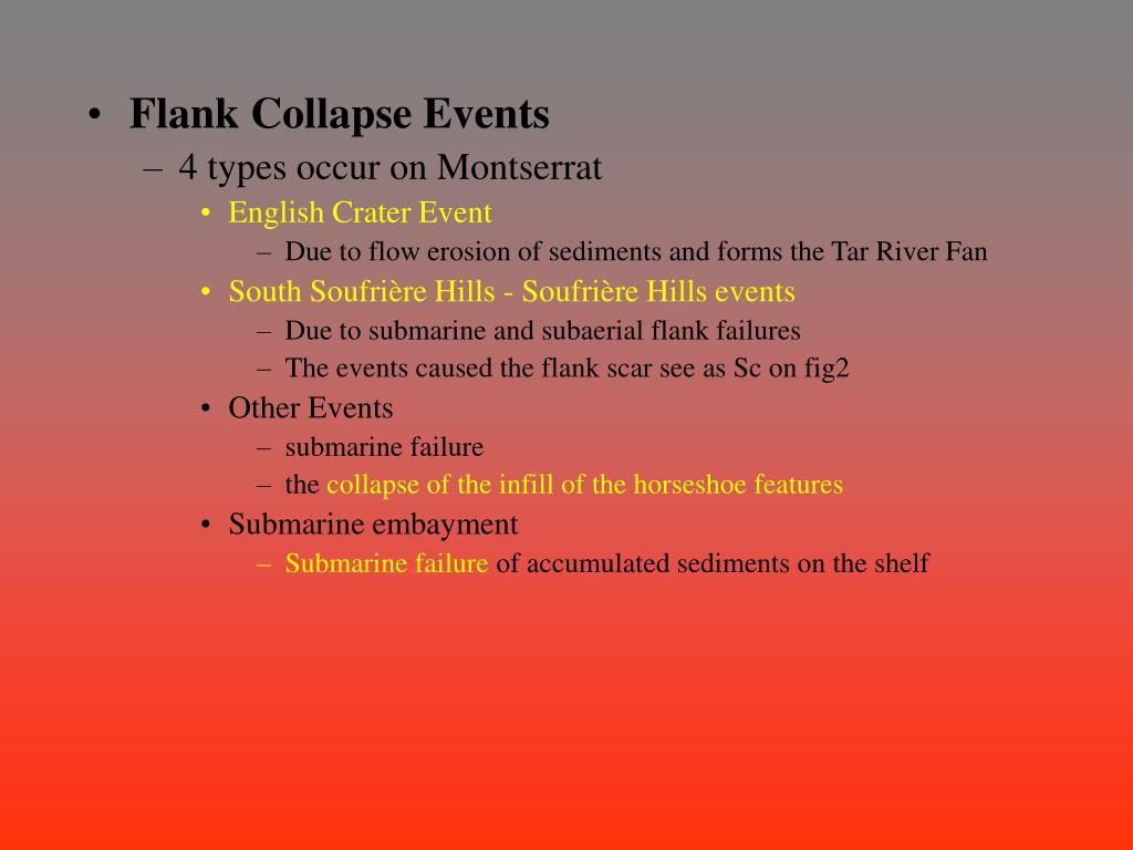 Flank Collapse Events