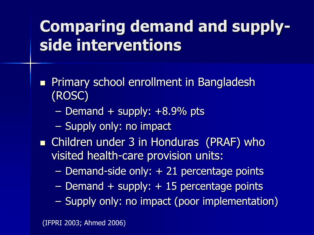 Comparing demand and supply-side interventions