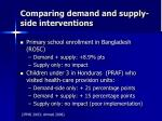 comparing demand and supply side interventions