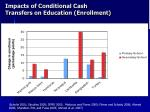 impacts of conditional cash transfers on education enrollment