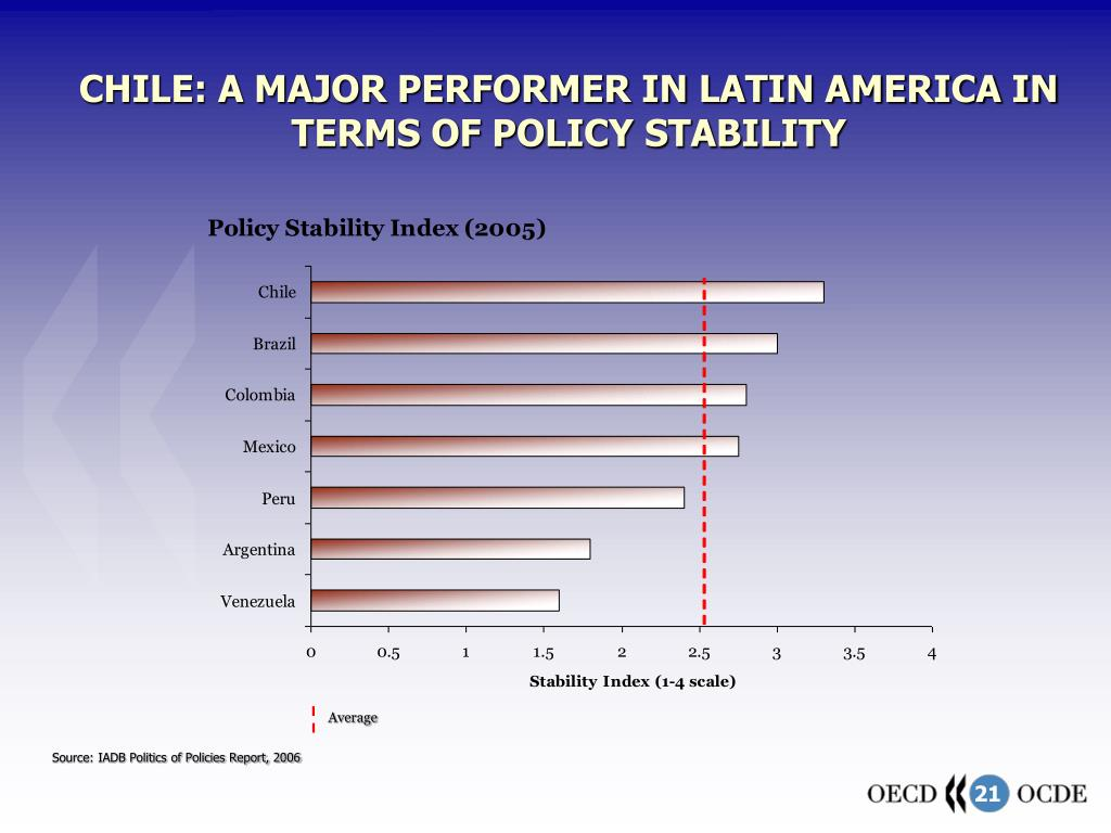 CHILE: A MAJOR PERFORMER IN LATIN AMERICA IN TERMS OF POLICY STABILITY