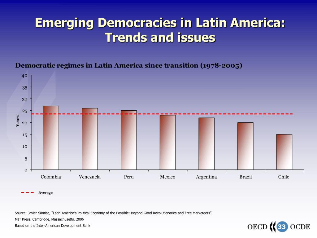 Emerging Democracies in Latin America: Trends and issues