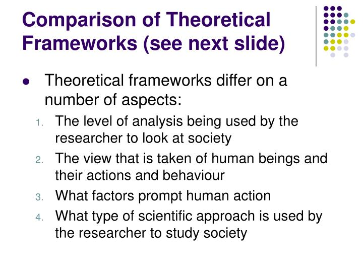 Comparison of Theoretical Frameworks (see next slide)