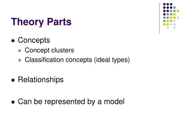 Theory Parts