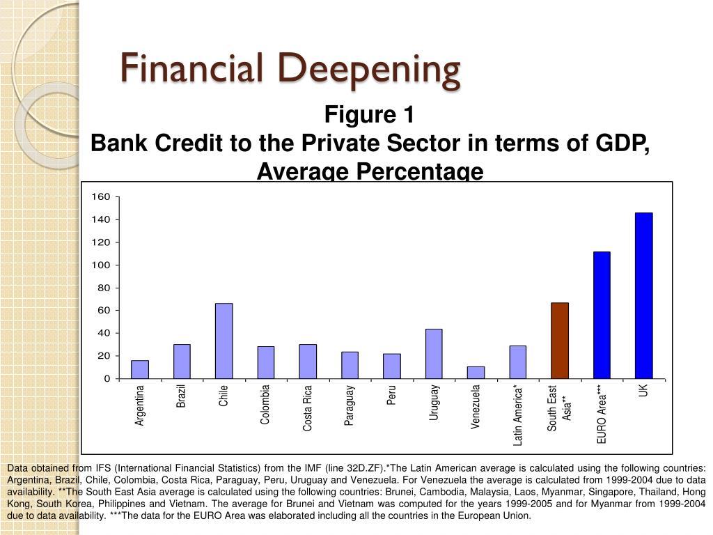 Financial Deepening