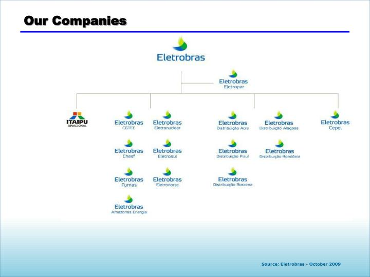 Our Companies
