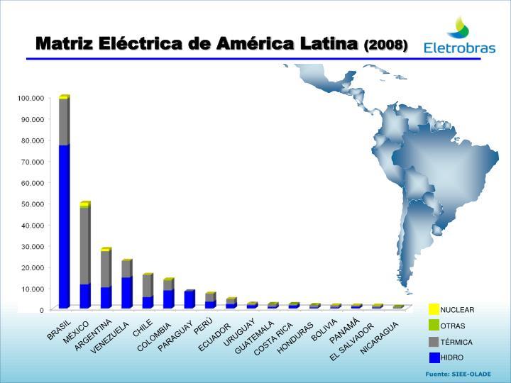 Matriz Eléctrica de América Latina