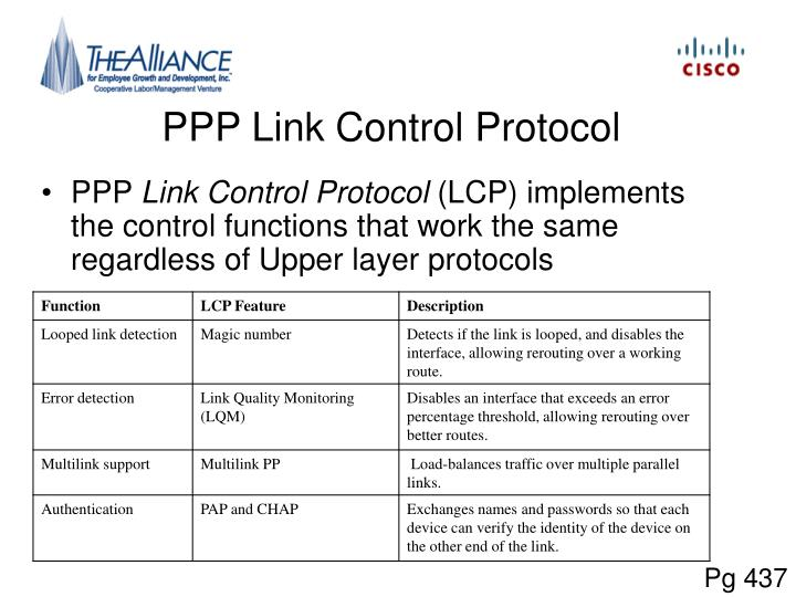 PPP Link Control Protocol