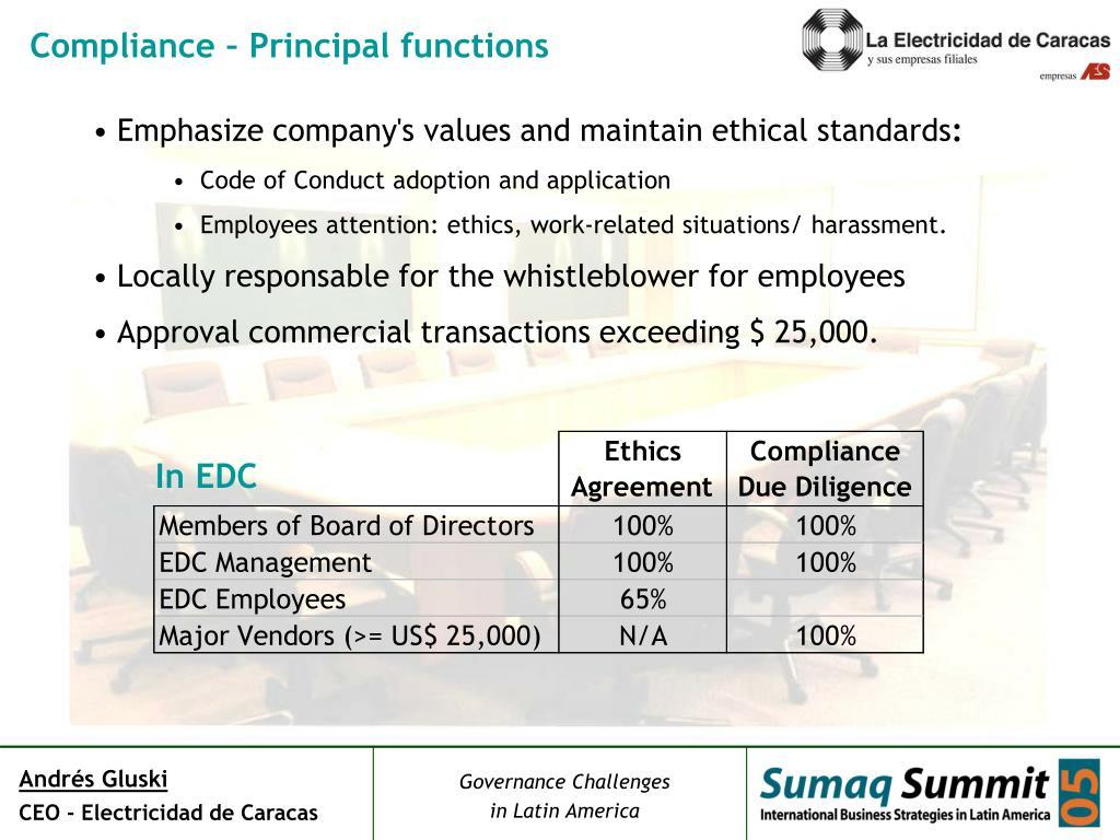 Compliance – Principal functions