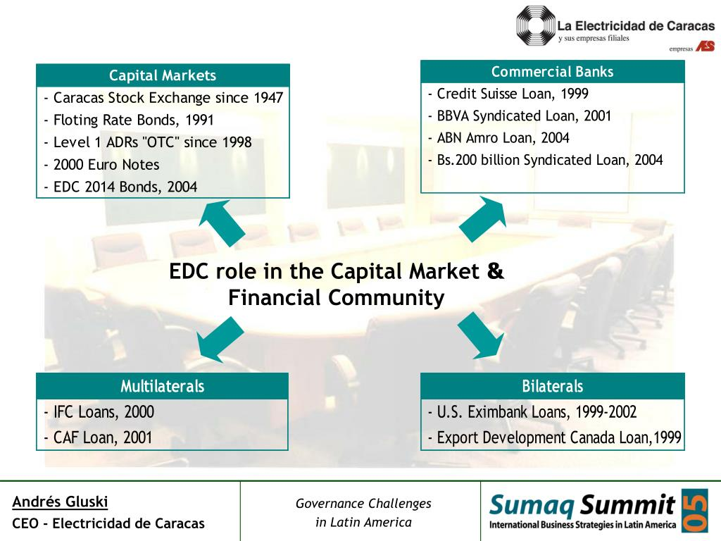 EDC role in the Capital Market