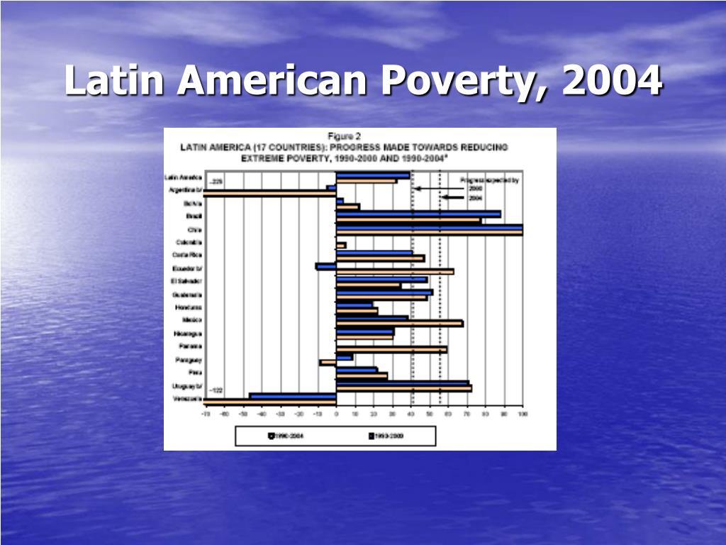 Latin American Poverty, 2004