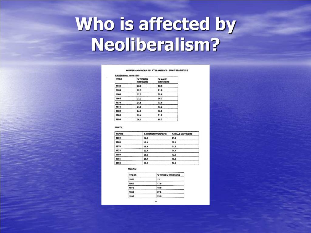 Who is affected by Neoliberalism?