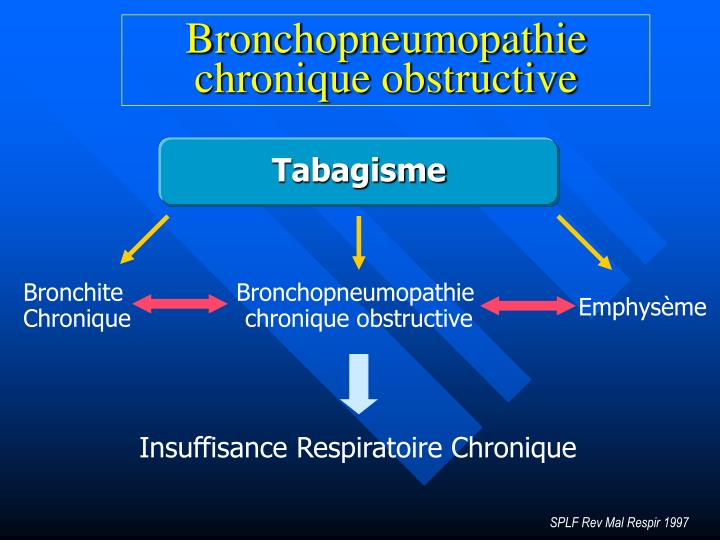Bronchopneumopathie chronique obstructive