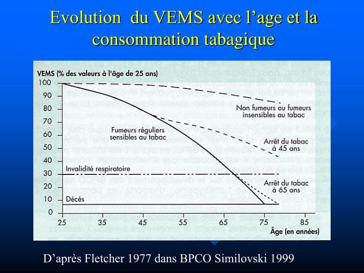 Evolution  du VEMS avec l'age et la consommation tabagique