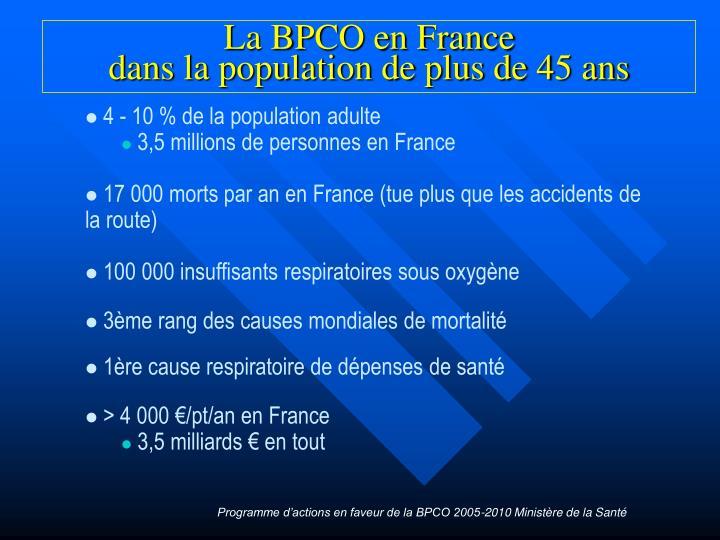 La BPCO en France
