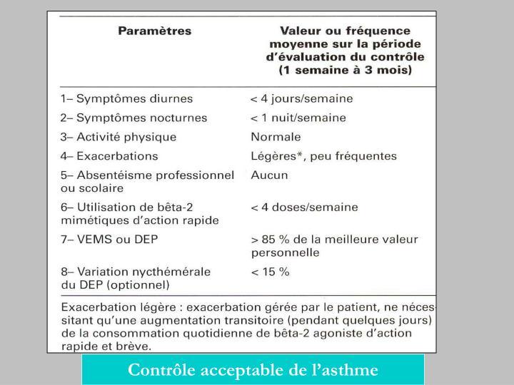 Contrôle acceptable de l'asthme