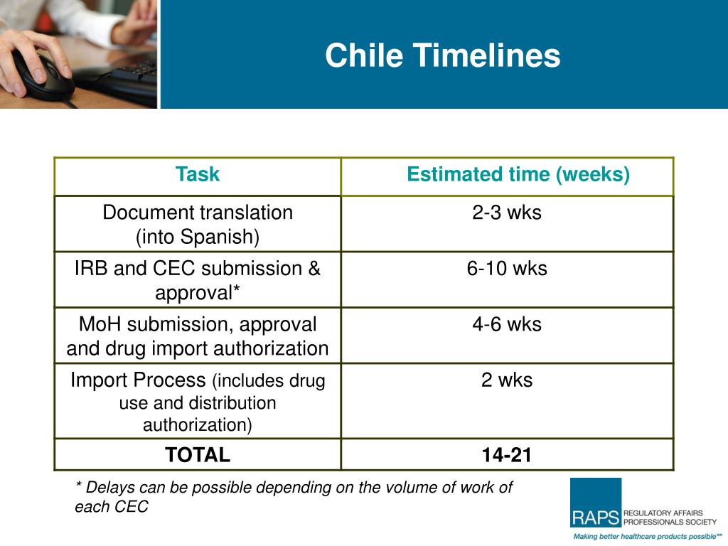 Chile Timelines