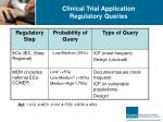 clinical trial application regulatory queries