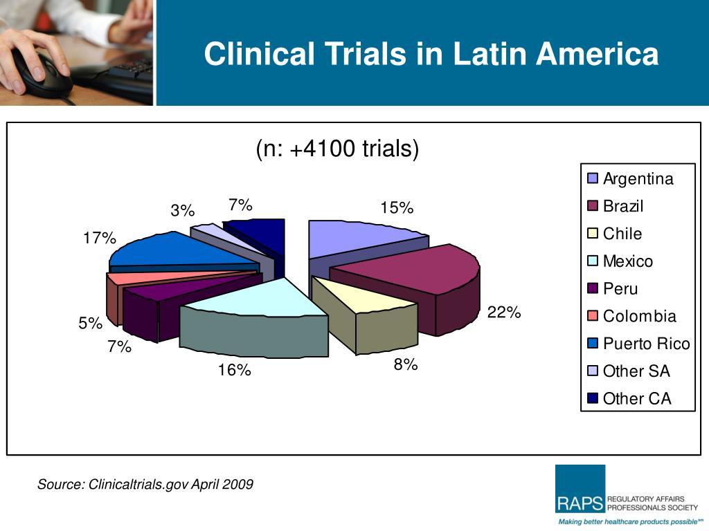 Clinical Trials in Latin America