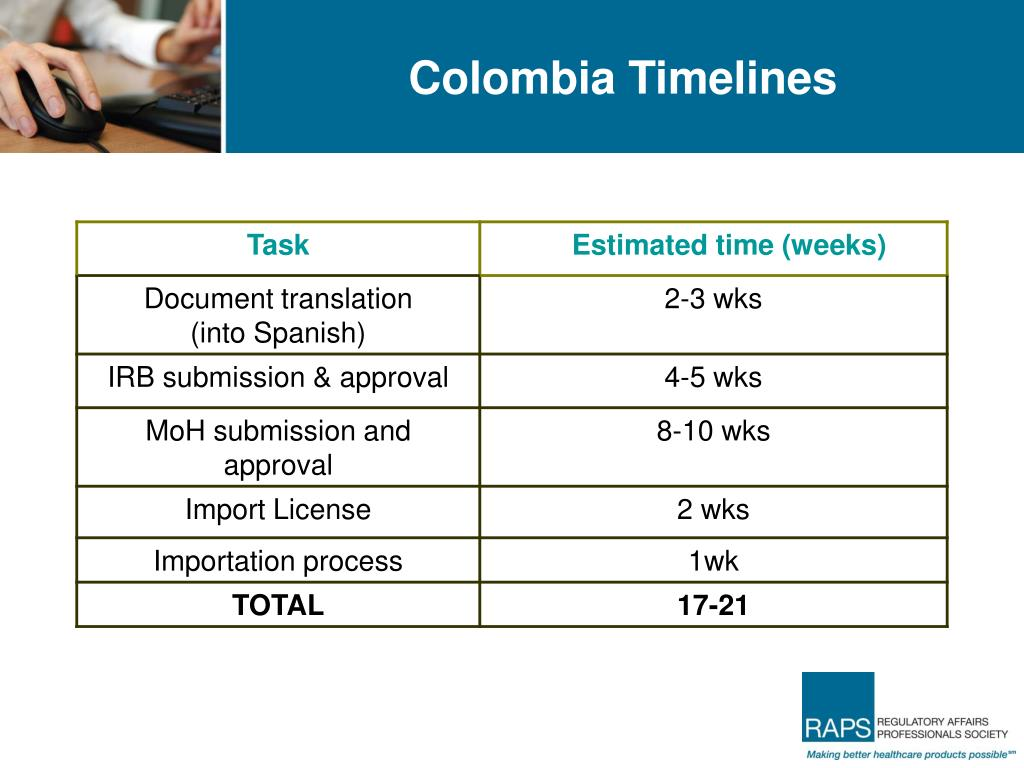 Colombia Timelines