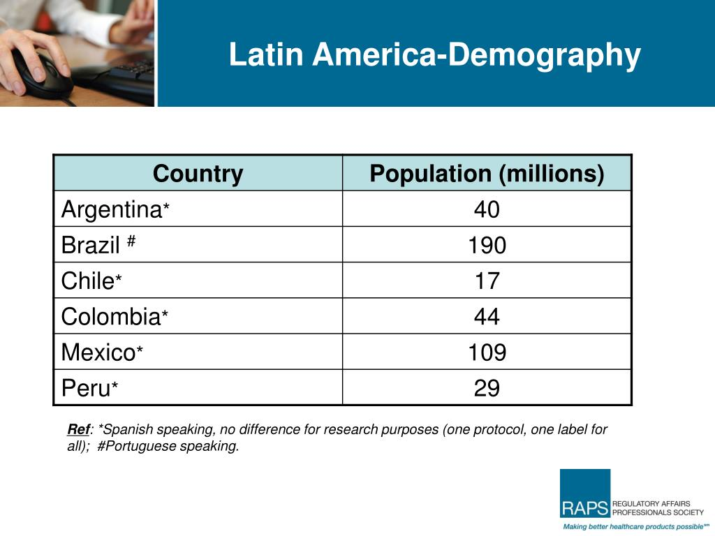 Latin America-Demography