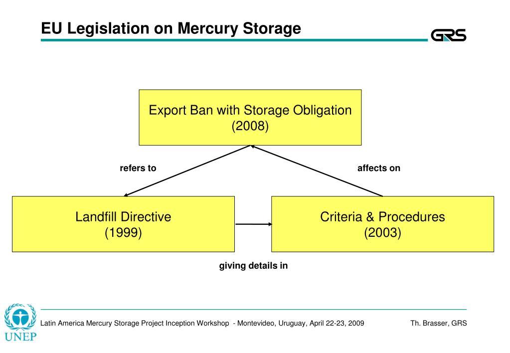 EU Legislation on Mercury Storage