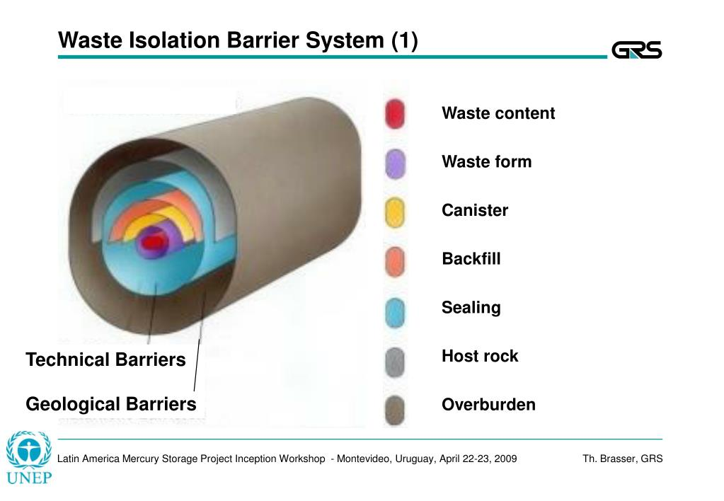 Waste Isolation Barrier System (1)