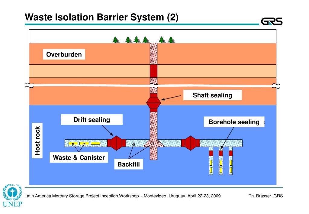 Waste Isolation Barrier System (2)