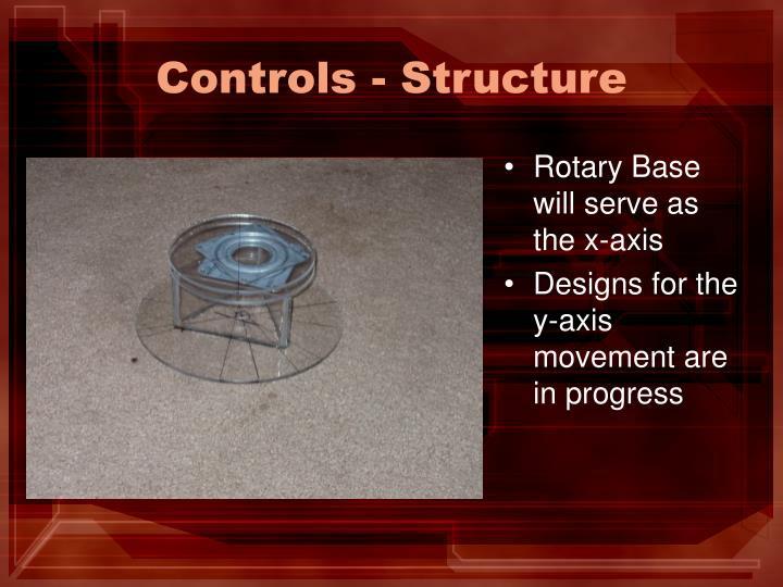 Controls - Structure