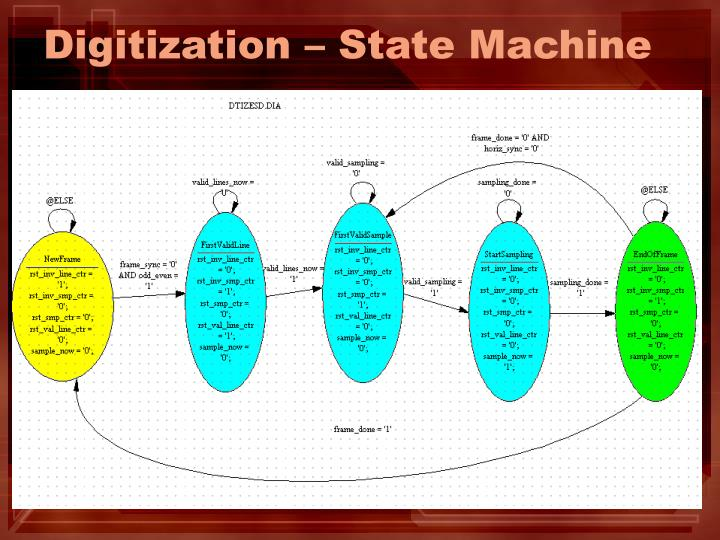 Digitization – State Machine