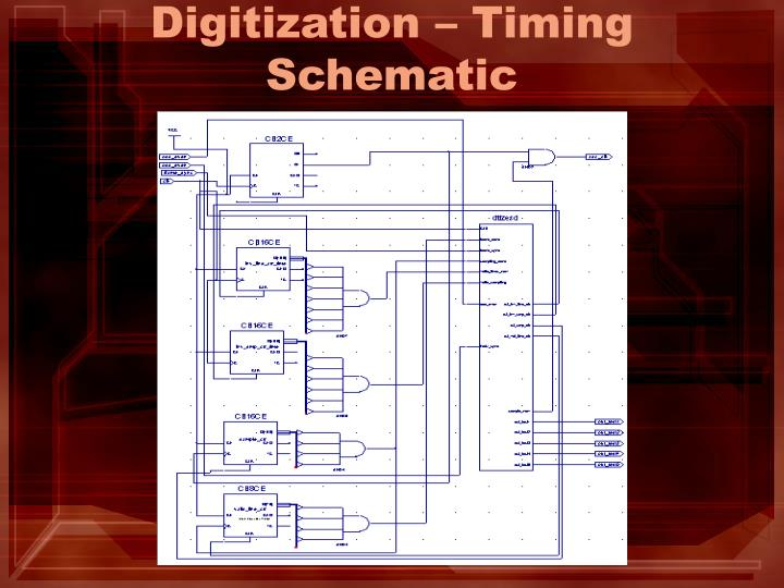 Digitization – Timing Schematic