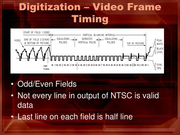 Digitization – Video Frame Timing