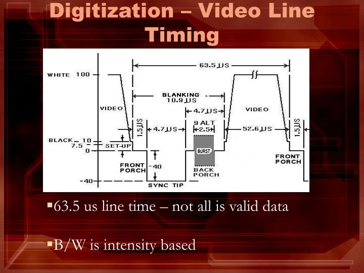 Digitization – Video Line Timing