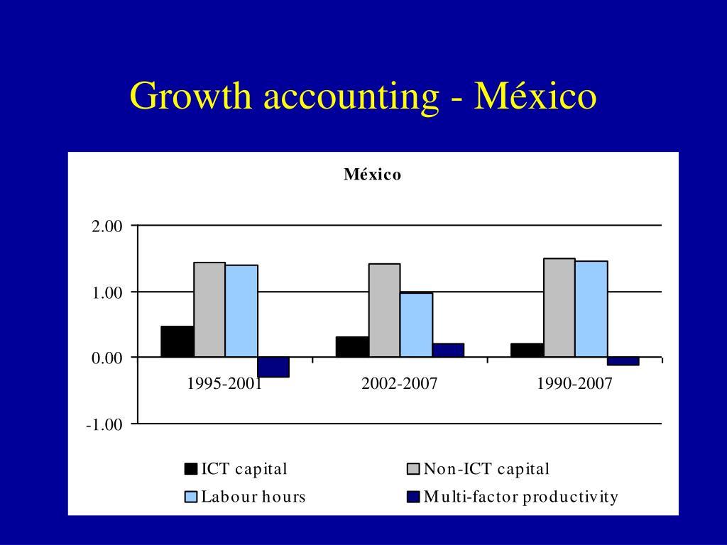 Growth accounting - México