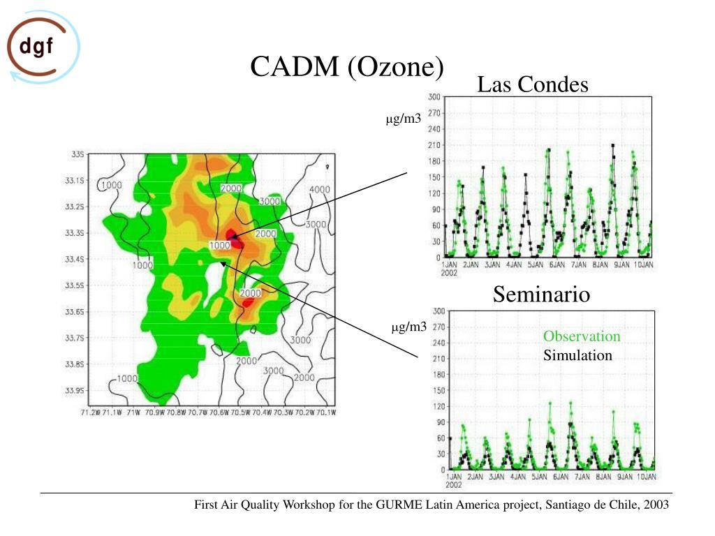 CADM (Ozone)